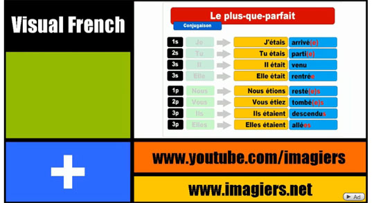 Sequence Story Pictures French Passe Compose Free Ebook
